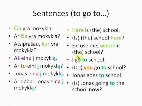 Learn Lithuanian - Lesson 2